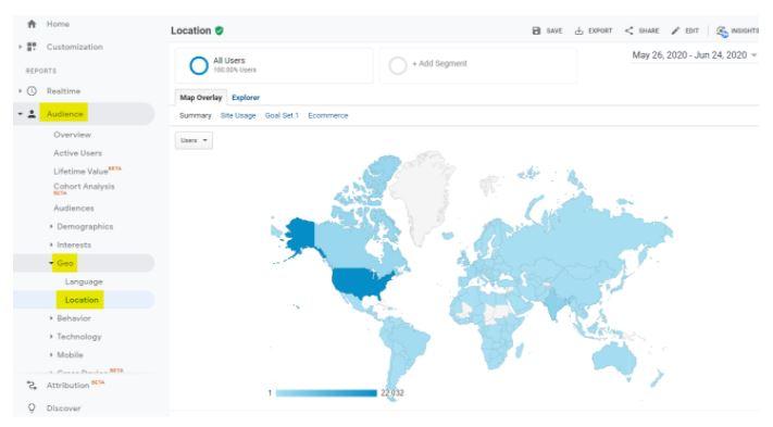 Google Analytics Geo Report